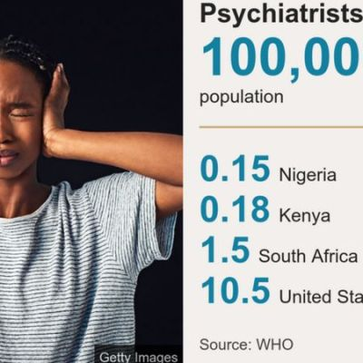 Psychiatrists per 100,000 population in Africa and US