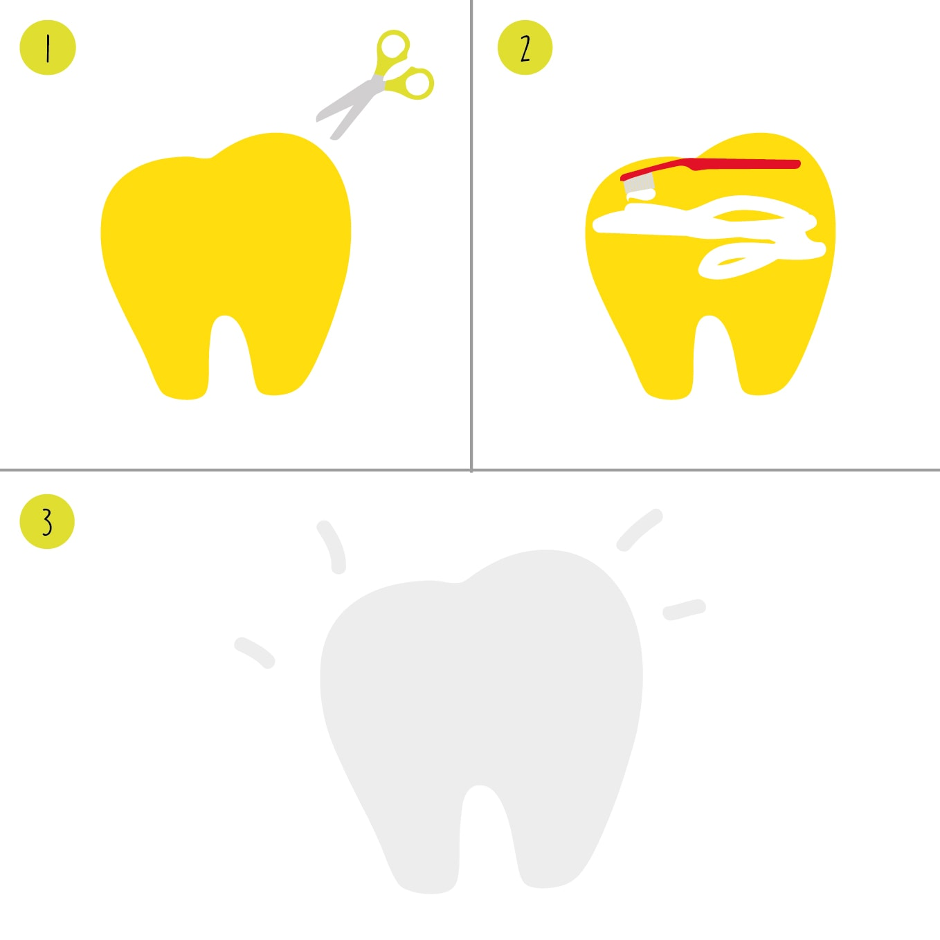 Dental Activities Amp Fun Ideas For Kids