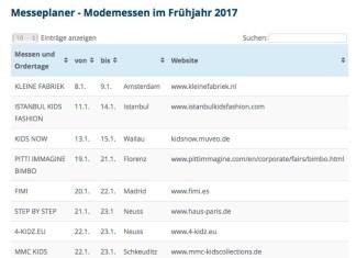 Tabelle der Modemessen Anfang 2017