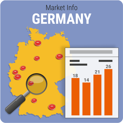 Market Info about the German Market