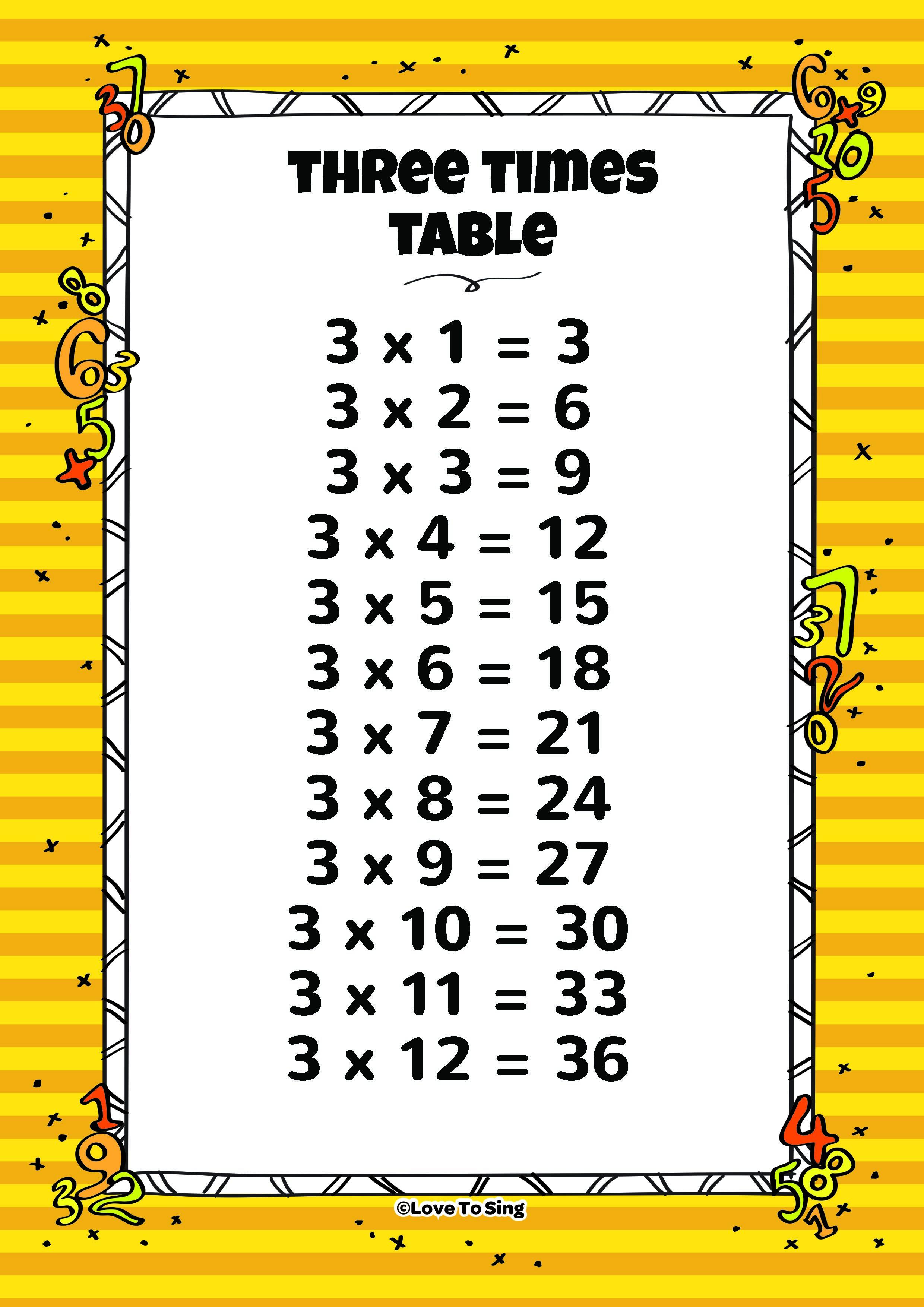 Three Times Table And Random Test