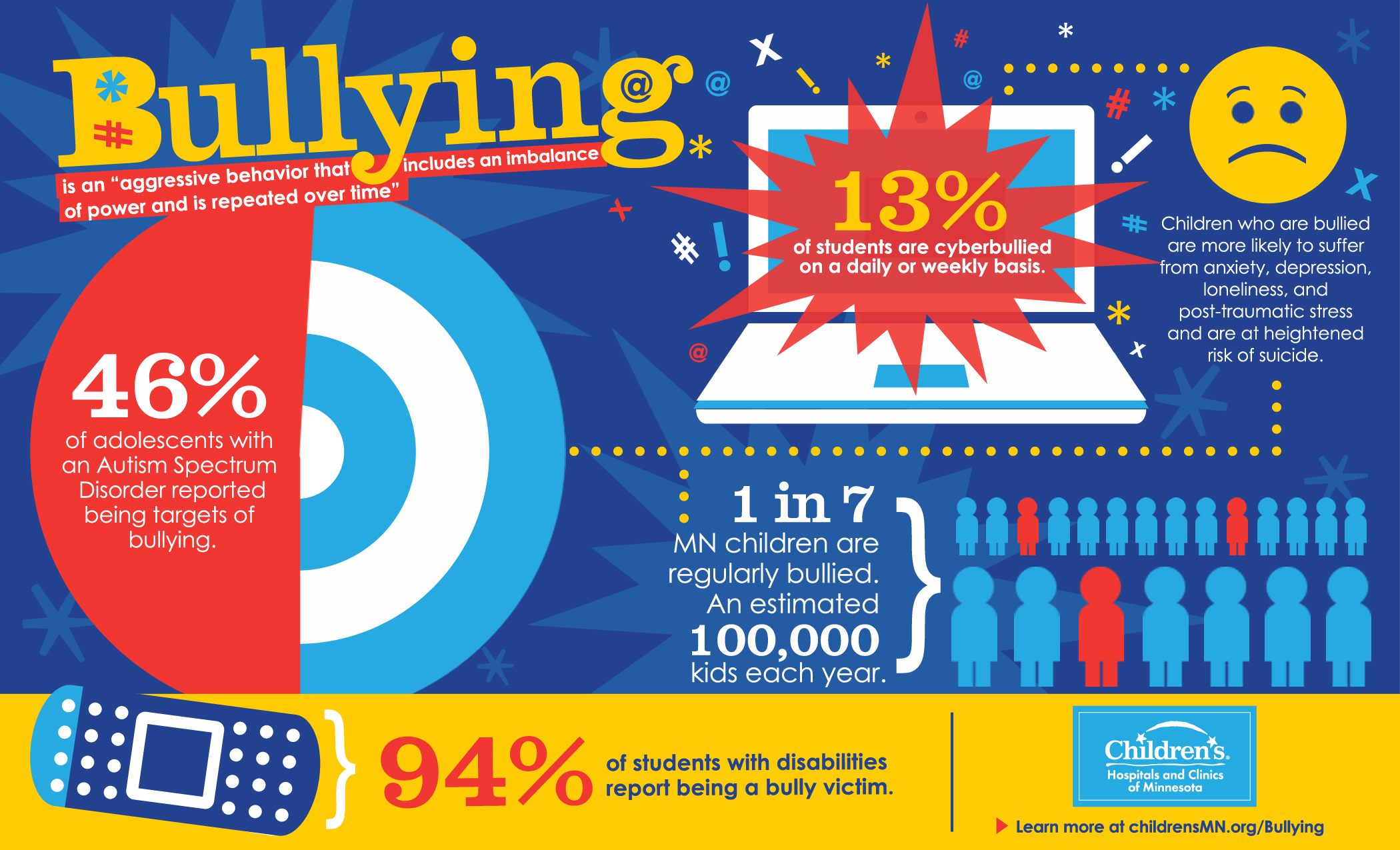 Bullying What It Means For Kids Health