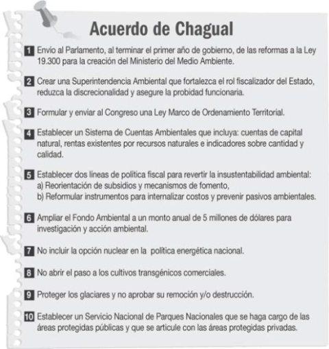 acuerdo de Chagual