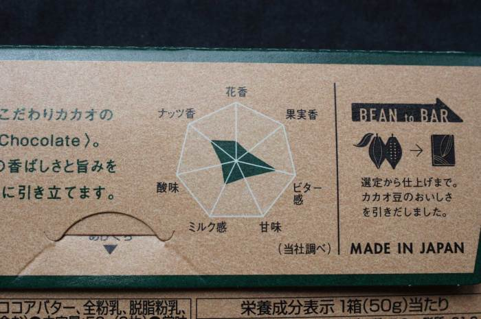 Meiji The Chocolate Matcha's Flavor Profile