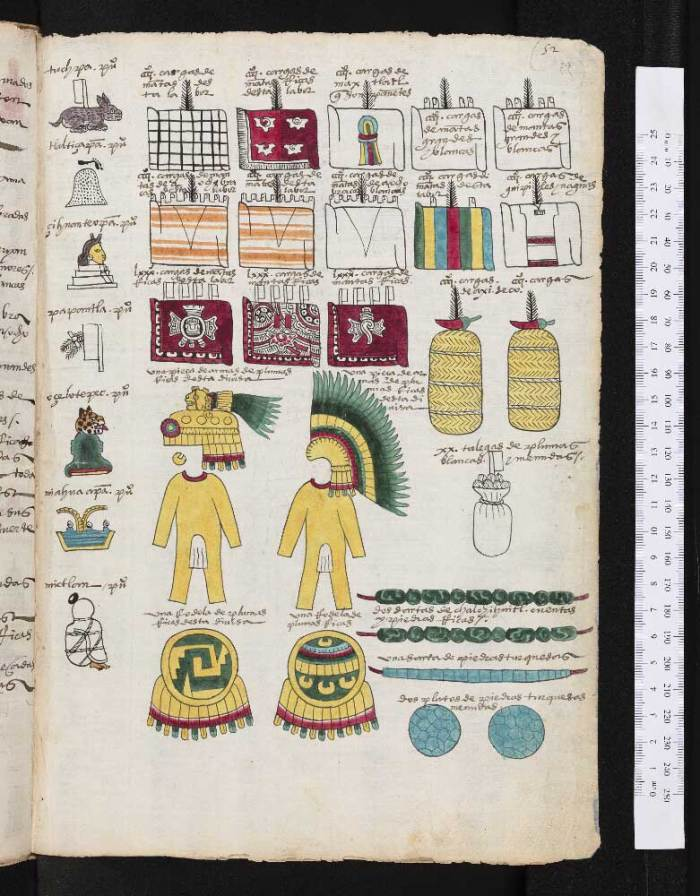 Tributzahlungen, Codex Mendoza (aus der Bodleian Library, Oxford)