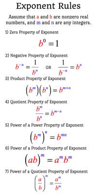Laws Of Exponents Worksheet Multiple Choice - Rcnschool