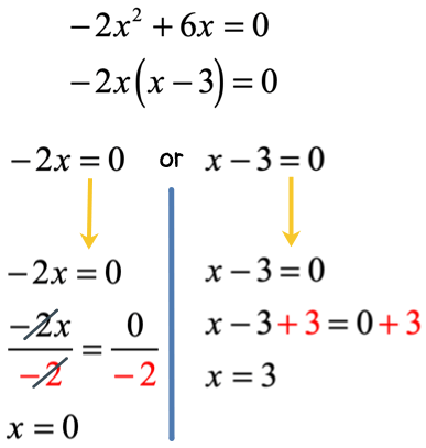 Example Of Solving Quadratic Equations By Factoring