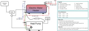 Heat pumps   Industrial, mercial & residential   Cost