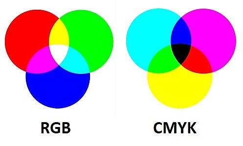 rgb vs cymk - image print resolution