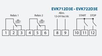 EVK712D3EA