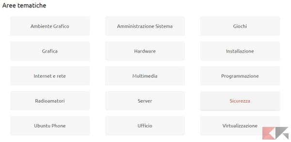 Cerchiamo aiuto per Ubuntu? Ecco tutti i link italiani