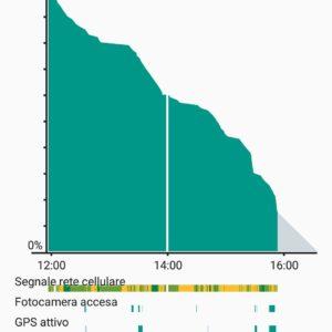 Elephone S3 - batteria (2)
