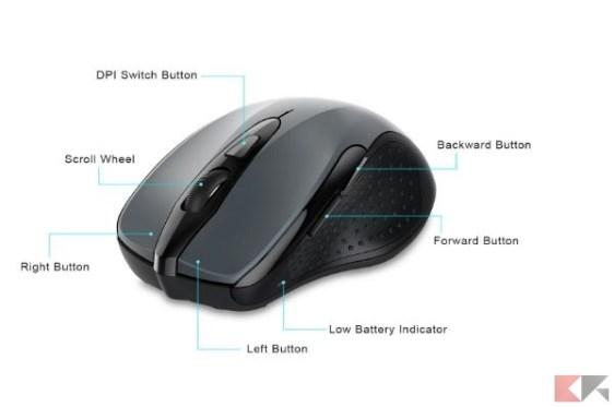 TeckNet Pro Mouse Wireless