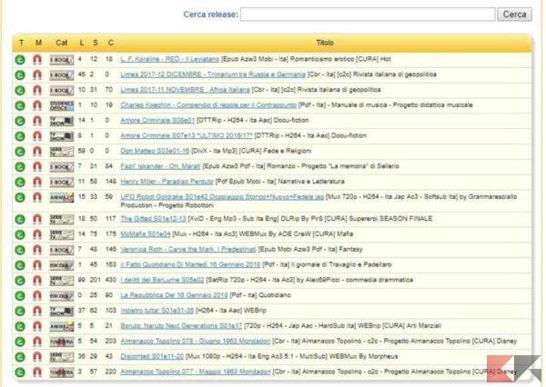 eBook Kindle Gratis: ricerca tnt village