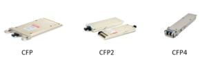CFP CFP2 CFP4
