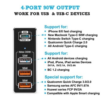 UNIBOS 4 Port 90W QC4+ Super Charger - Review - China