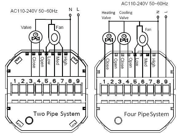 Smart WIFI app internet control FCU Thermostat for 2 pipe