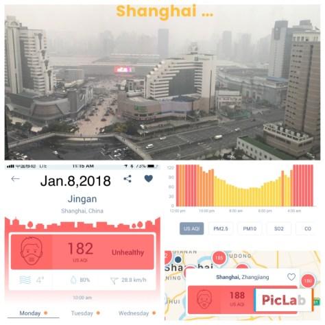 China, Shanghai, Air Quality Index