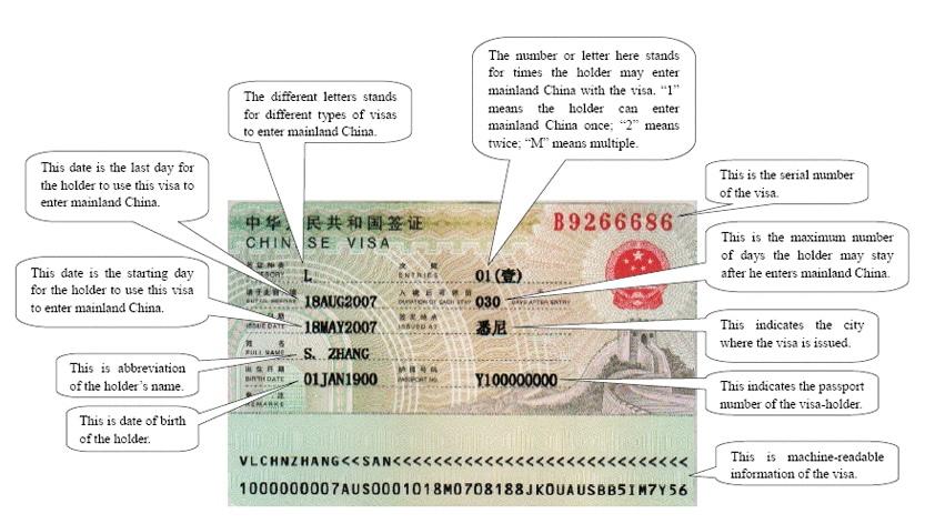 China Visa Requirements Applying For Travel Amp Tourist Visa