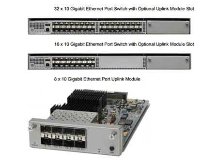 Cisco Switch
