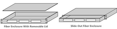 fiber-enclosure-design