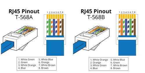 ethernet cable fiber optic tech. Black Bedroom Furniture Sets. Home Design Ideas