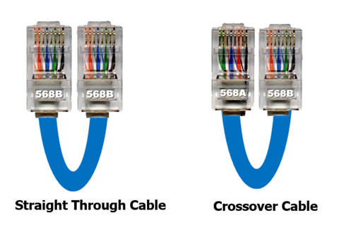 cat 5 wiring diagram straight through split ac outdoor unit is it worthwhile to use 7 ethernet cable fiber optic solution how configure rj45 pinout