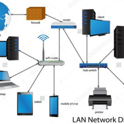 Office Lan Network Diagram 2003 Nissan Xterra Audio Wiring How To Set Up A Fiber Optic Solution
