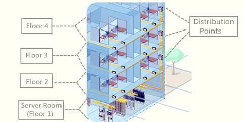 office-builing-cabling