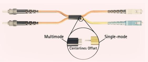 mode-conditioning-patch-cable