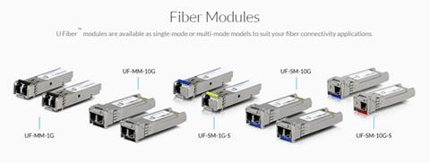 Ubnt SFP and SFP+ modules