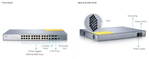 24-Port Gigabit PoE+ Managed Switch with 4 SFP