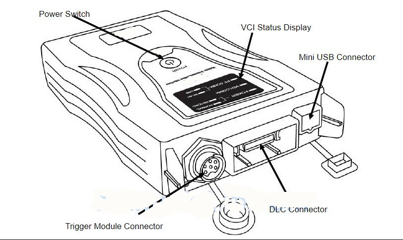 GDS VCI For KIA & HYUNDAI With Trigger Module