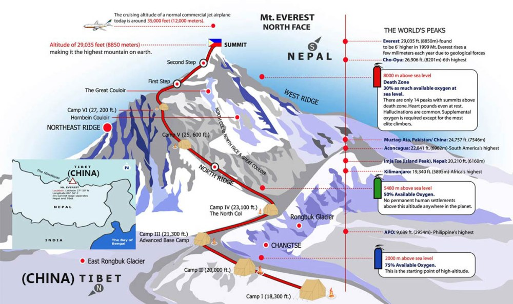 medium resolution of things to do in mount everest