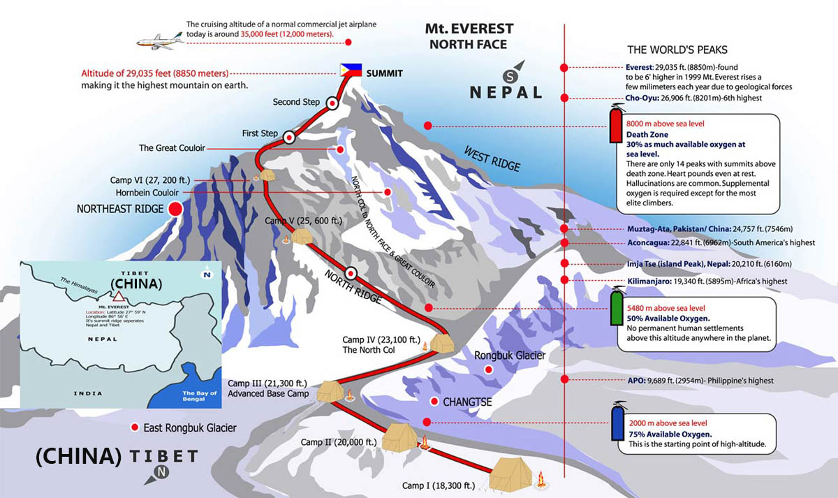hight resolution of things to do in mount everest