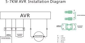 What is 57KW AVR?  China Generator AVR Alternator