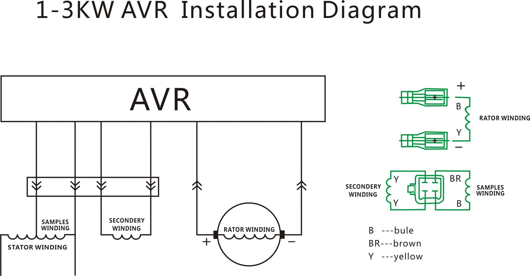 3 phase standby generator wiring diagram warn a2000 upgrade how to replacing portable avr china