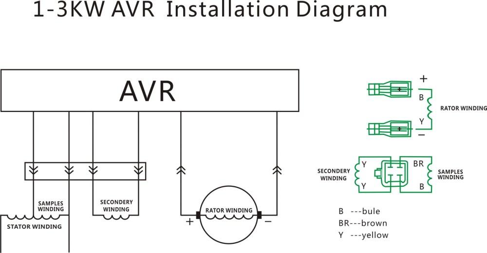 medium resolution of avr generator wiring diagram wiring diagrams generator onan wiring circuit diagram avr generator wiring diagram