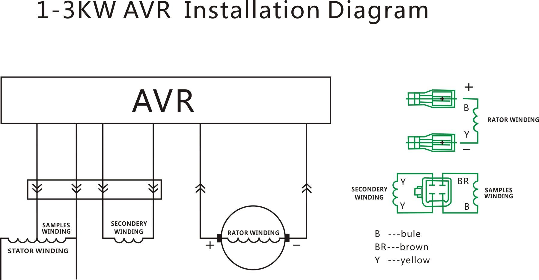 hight resolution of avr generator wiring diagram wiring diagrams generator onan wiring circuit diagram avr generator wiring diagram