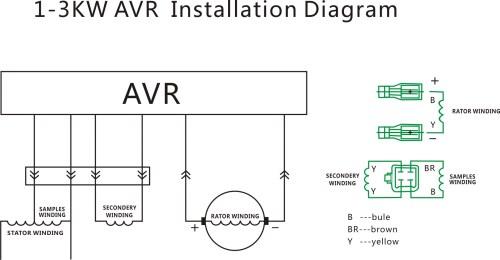 small resolution of avr generator wiring diagram wiring diagrams generator onan wiring circuit diagram avr generator wiring diagram