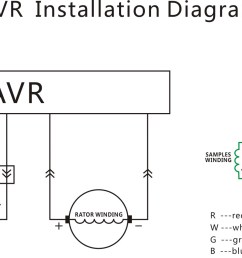 5 7kw avr install diagram how to replacing portable generator avr china avr alternator diesel [ 1852 x 936 Pixel ]