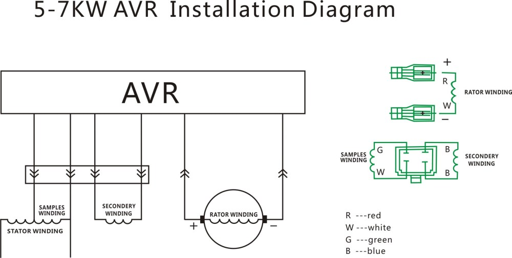 medium resolution of 5 7kw avr install diagram how to replacing portable generator avr china avr alternator diesel