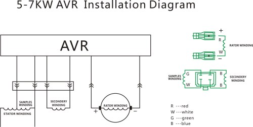 small resolution of 5 7kw avr install diagram how to replacing portable generator avr china avr alternator diesel