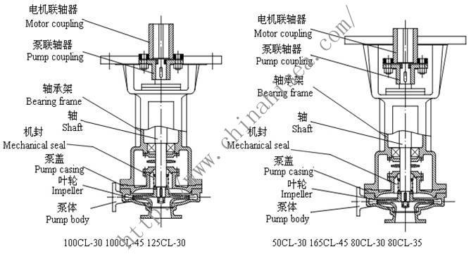 Marine Vertical Centrifugal Pump,Marine Vertical