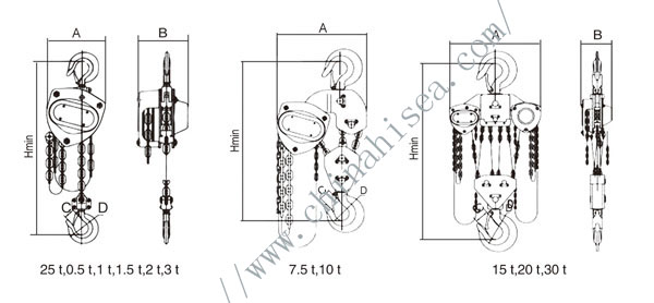 CB-I Type Chain Hoist,CB-I Type Chain Hoist manufacturer