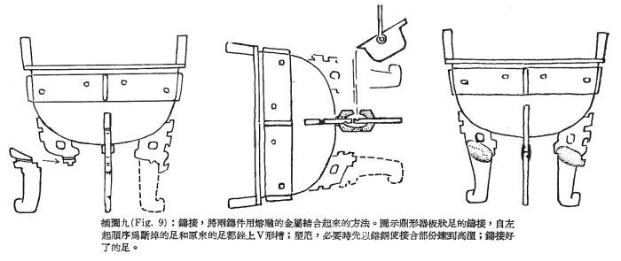 Shang Period Science, Technology, Inventions (www