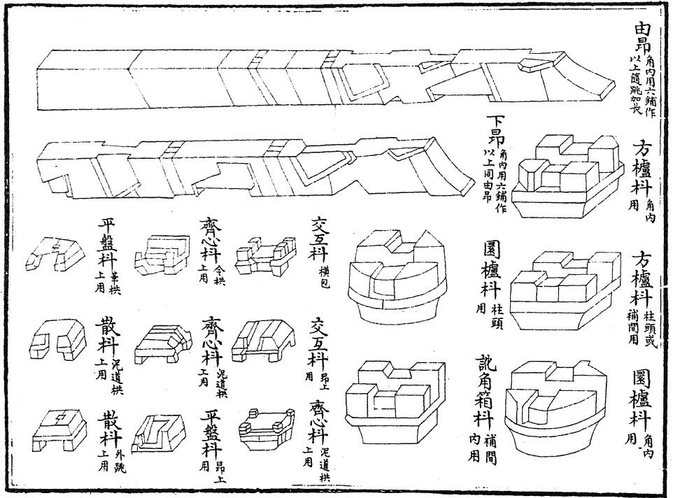 Yingzao fashi 營造法式 (www.chinaknowledge.de)