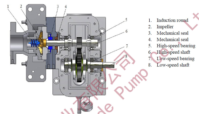 centrifugal pump mechanical seal diagram parallel switch wiring single stage suction gsb series high speed and accoriding to the needs of user can design hot siphon tank between two heal machine ensure