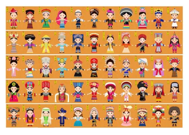 Chinese Language Blog- Animation costumes of 55 Chinese ethnic minorities