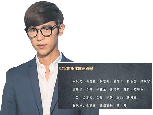 方炯鑌自薦參加我是歌手4 | 中國報 China Press